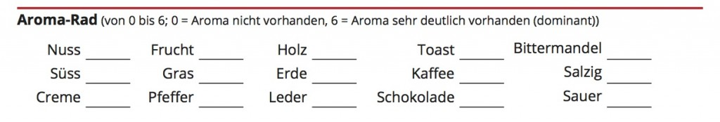 5-Aroma-Rad