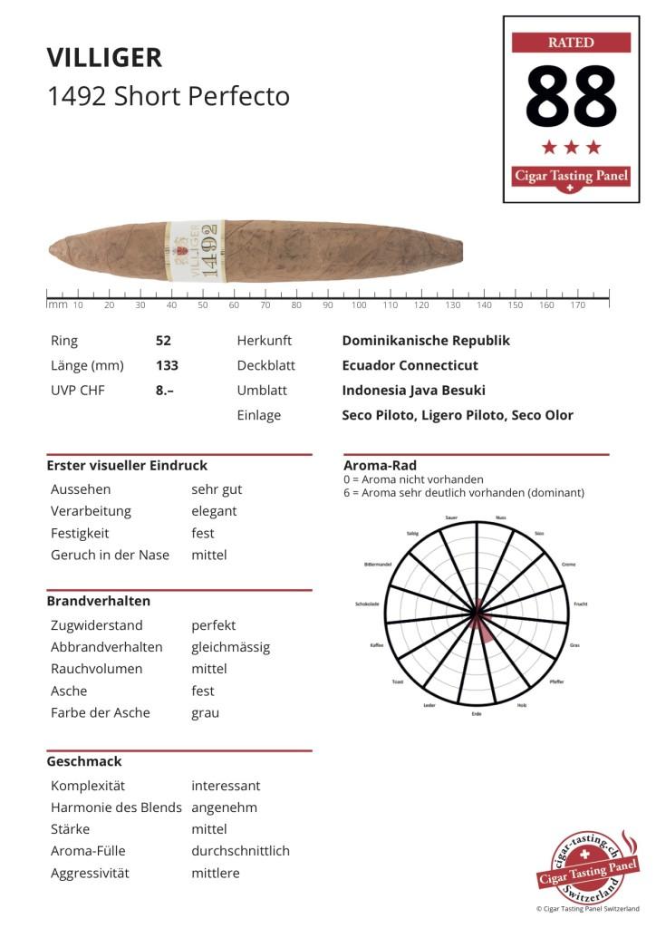 CTPS-Ergebnis-Sheet VILLIGER 1492 Short Perfecto