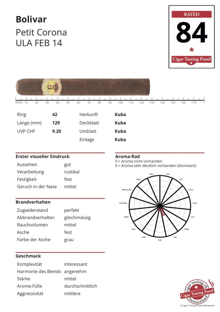 CTPS-Ergebnis-Sheet Bolivar Petit Corona ULA FEB 14