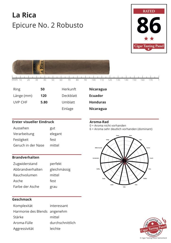 CTPS-Ergebnis-Sheet La Rica Epicure No. 2