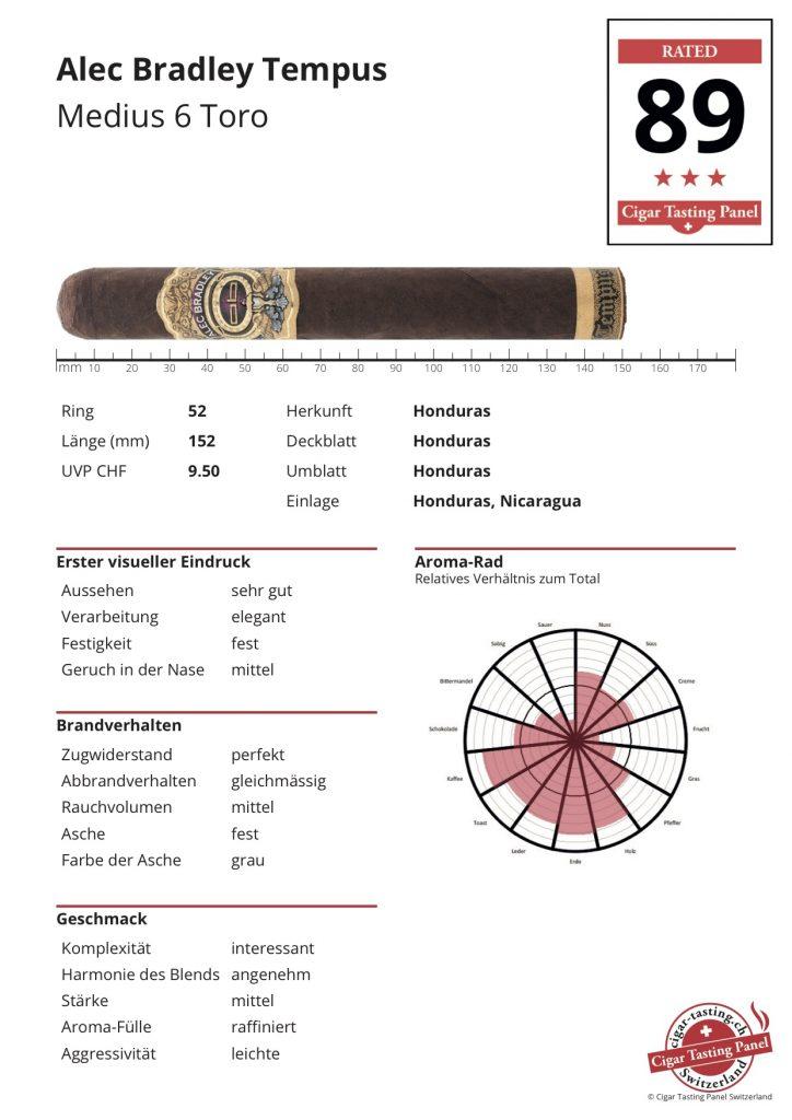 CTPS-Ergebnis-Sheet Alec Bradley Tempus Medisu 6 Toro