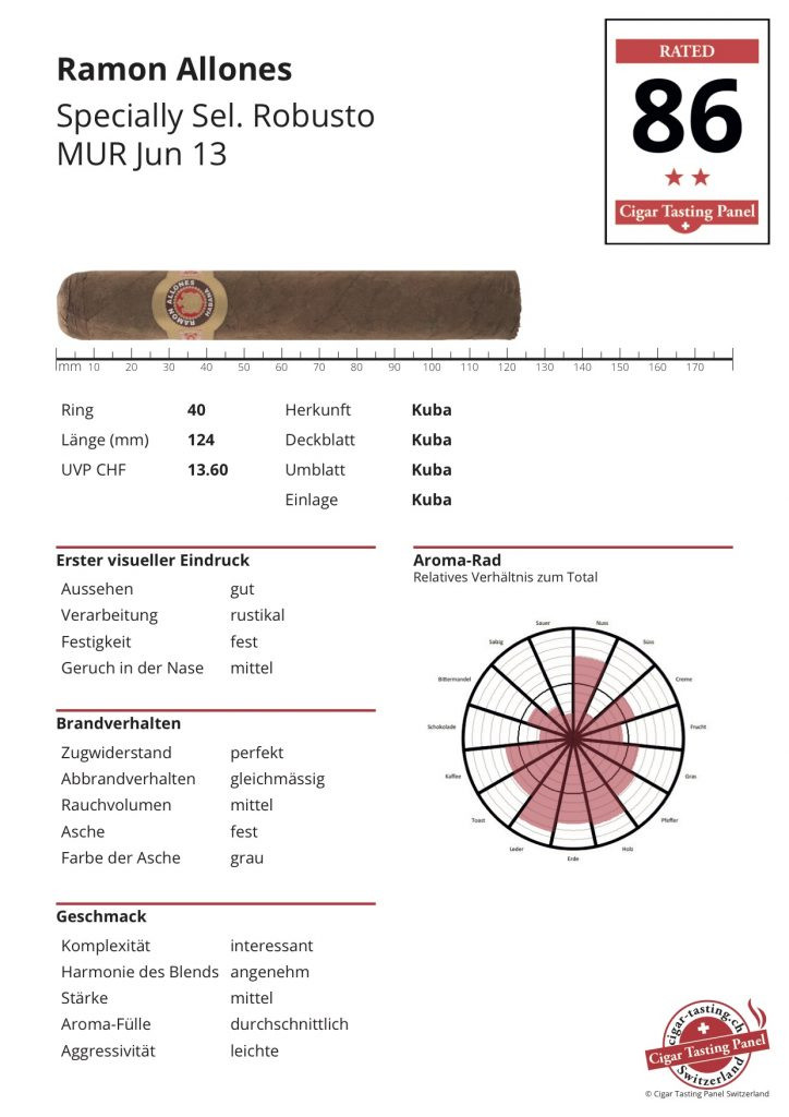 CTPS-Ergebnis-Sheet Ramon Allones Specially Sel. Robusto MUR Jun 13
