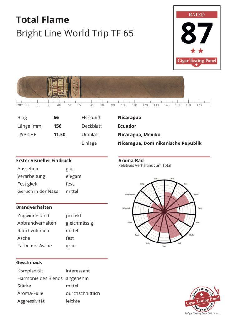 CTPS-Ergebnis-Sheet Total Flame Bright Line World Trip TF 65