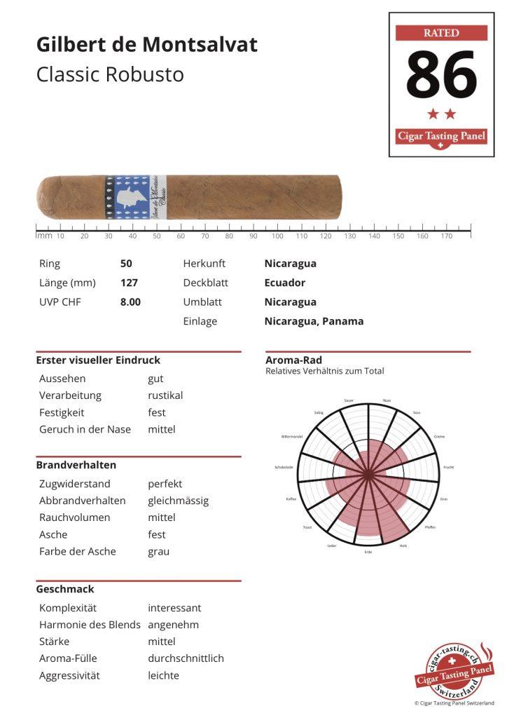ctps-ergebnis-sheet-gilbert-de-montsalvat-classic-robusto